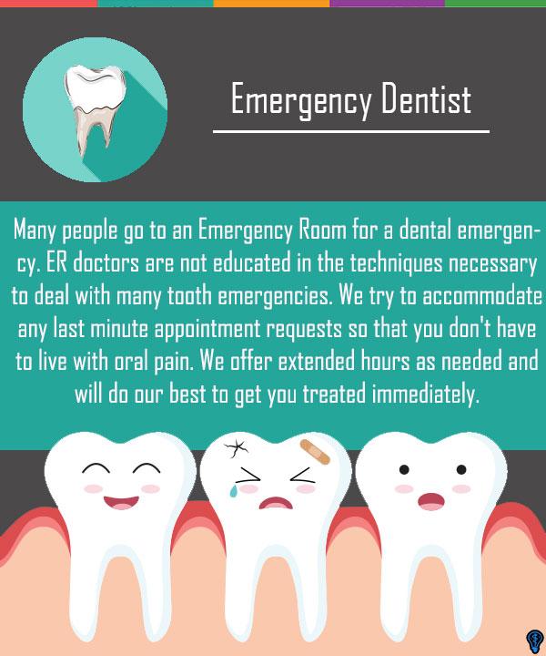 A&E Emergency Dentist London